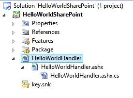 Newly added ASHX